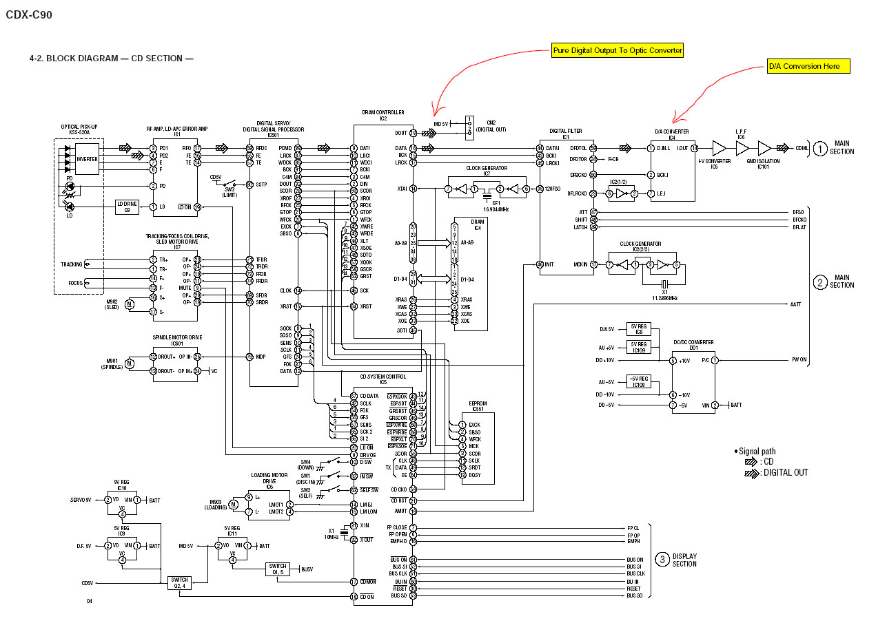 C90DigitalOutput xdp4000x list archive browser c90 wiring diagram at highcare.asia